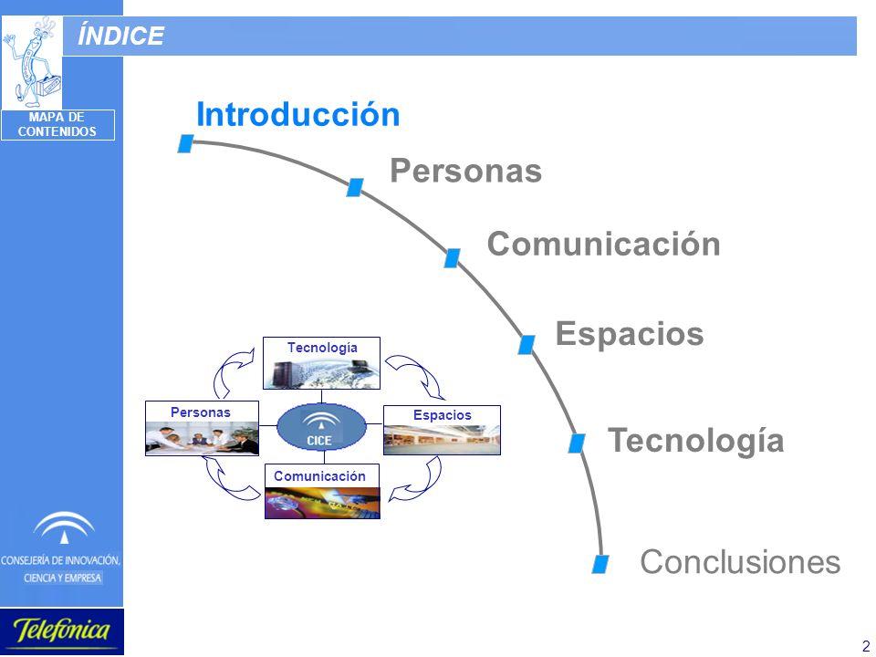 2 ÍNDICE Espacios Comunicación Tecnología Personas Introducción Personas Comunicación Espacios Tecnología Conclusiones MAPA DE CONTENIDOS