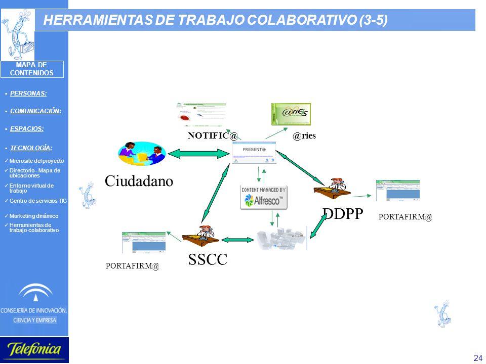 24 HERRAMIENTAS DE TRABAJO COLABORATIVO (3-5) PERSONAS: COMUNICACIÓN: ESPACIOS: TECNOLOGÍA: Microsite del proyecto Directorio - Mapa de ubicaciones Di