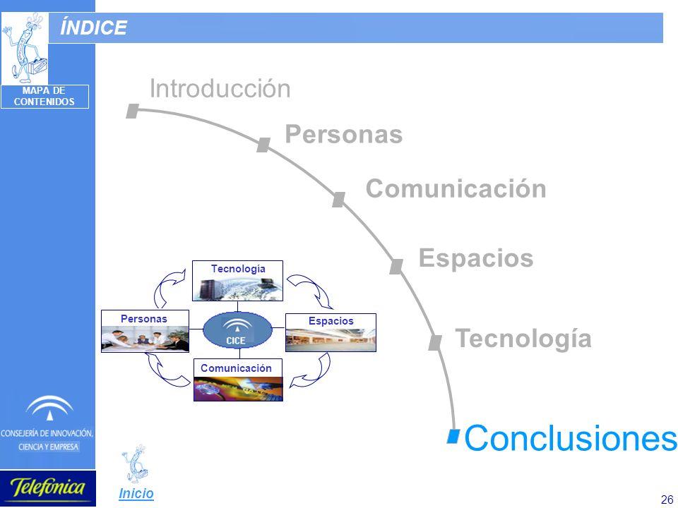 26 ÍNDICE Introducción Personas Comunicación Espacios Tecnología Conclusiones Espacios Comunicación Tecnología Personas Inicio MAPA DE CONTENIDOS