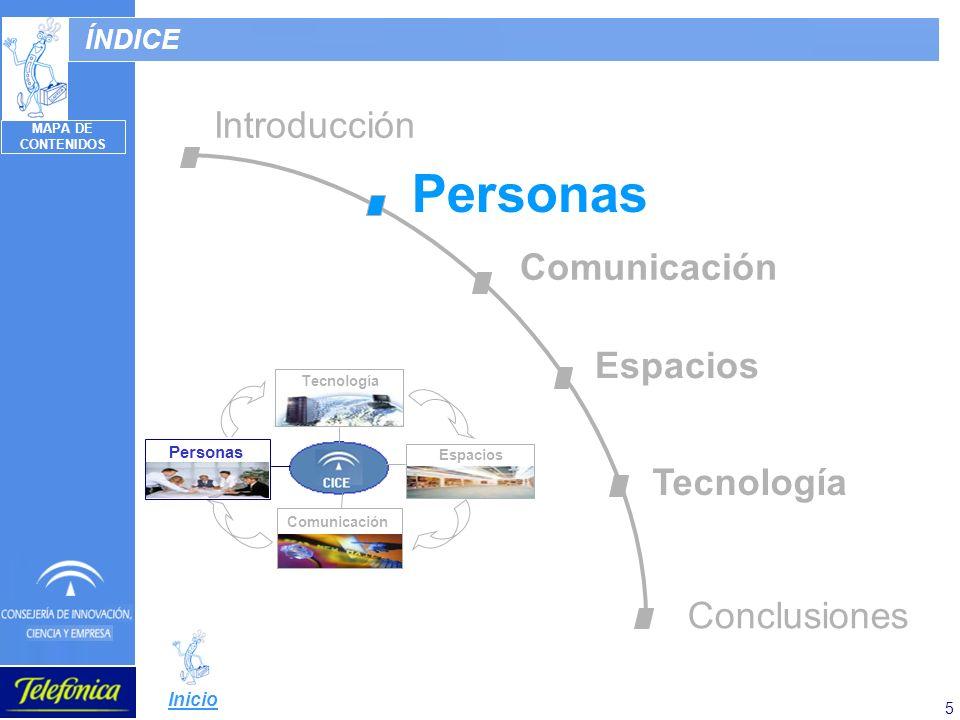 5 ÍNDICE Espacios Comunicación Tecnología Personas Introducción Personas Comunicación Espacios Tecnología Conclusiones MAPA DE CONTENIDOS Inicio