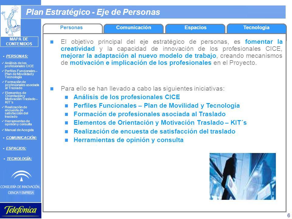 6 PersonasComunicaciónEspaciosTecnología El objetivo principal del eje estratégico de personas, es fomentar la creatividad y la capacidad de innovació