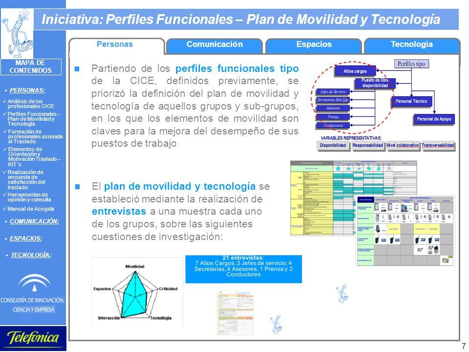 7 Iniciativa: Perfiles Funcionales – Plan de Movilidad y Tecnología Partiendo de los perfiles funcionales tipo de la CICE, definidos previamente, se p