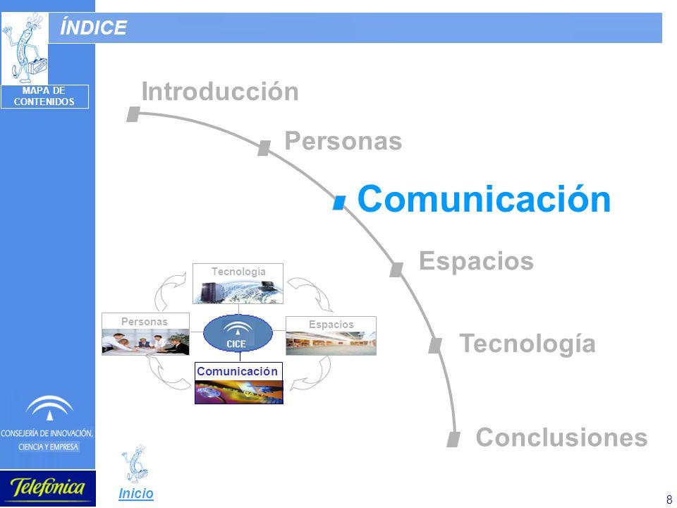 8 ÍNDICE Espacios Comunicación Tecnología Personas Introducción Personas Comunicación Espacios Tecnología Conclusiones MAPA DE CONTENIDOS Inicio