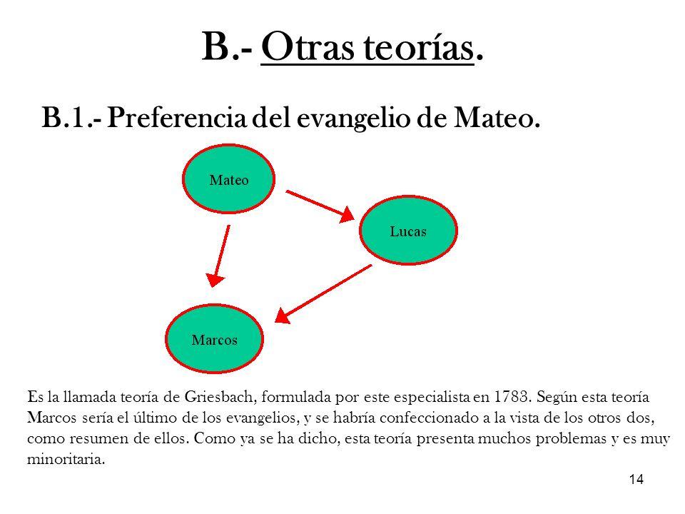 14 B.1.- Preferencia del evangelio de Mateo. B.- Otras teorías. Es la llamada teoría de Griesbach, formulada por este especialista en 1783. Según esta