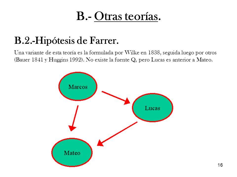 16 B.2.-Hipótesis de Farrer. B.- Otras teorías. Una variante de esta teoría es la formulada por Wilke en 1838, seguida luego por otros (Bauer 1841 y H