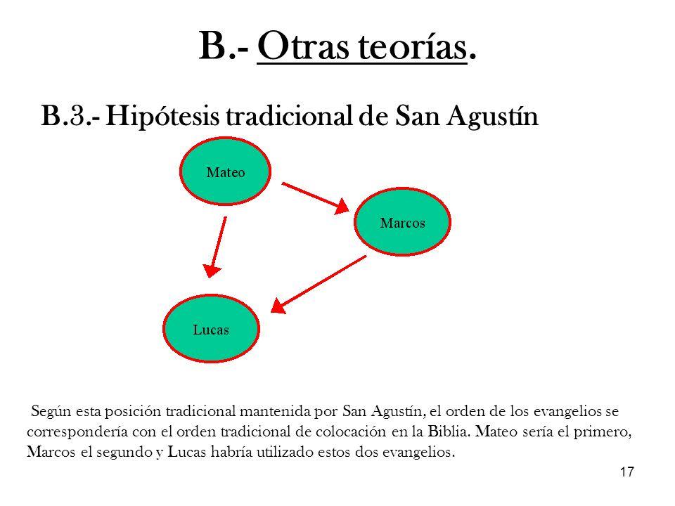 17 B.3.- Hipótesis tradicional de San Agustín B.- Otras teorías. Según esta posición tradicional mantenida por San Agustín, el orden de los evangelios