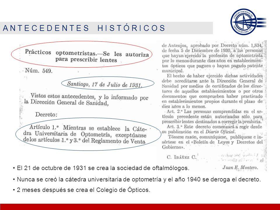 A N T E C E D E N T E S H I S T Ó R I C O S El 21 de octubre de 1931 se crea la sociedad de oftalmólogos. Nunca se creó la cátedra universitaria de op