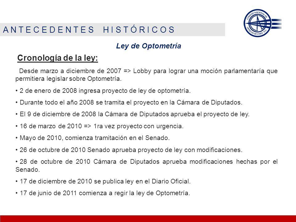 A N T E C E D E N T E S H I S T Ó R I C O S Ley de Optometría Cronología de la ley: Desde marzo a diciembre de 2007 => Lobby para lograr una moción parlamentaría que permitiera legislar sobre Optometría.
