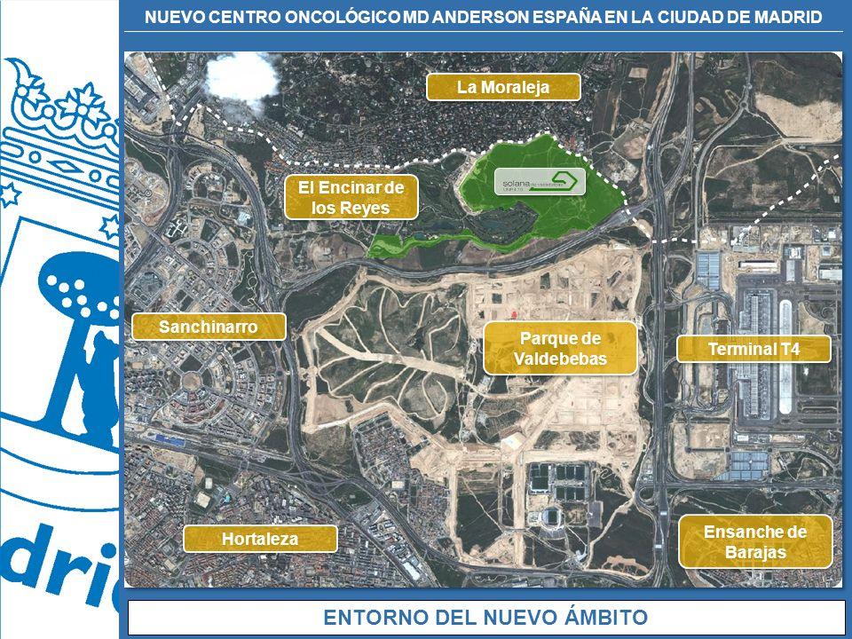 NUEVO CENTRO ONCOLÓGICO MD ANDERSON ESPAÑA EN LA CIUDAD DE MADRID ENTORNO DEL NUEVO ÁMBITO