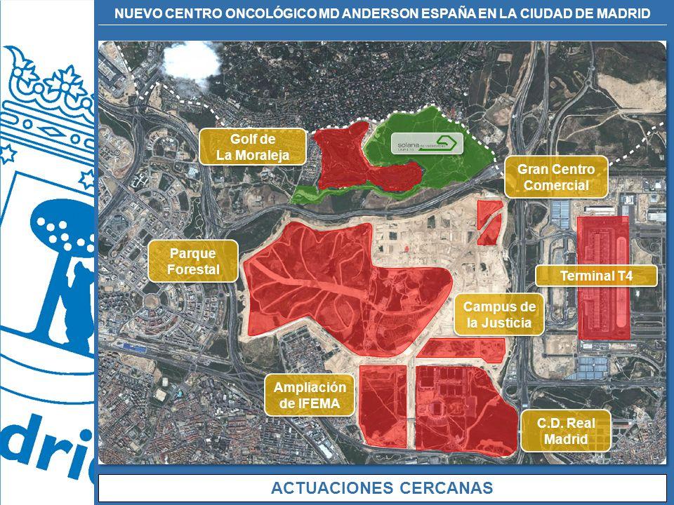 NUEVO CENTRO ONCOLÓGICO MD ANDERSON ESPAÑA EN LA CIUDAD DE MADRID ACTUACIONES CERCANAS