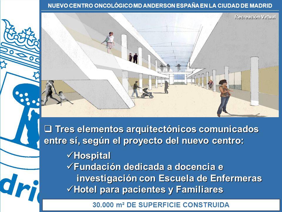 NUEVO CENTRO ONCOLÓGICO MD ANDERSON ESPAÑA EN LA CIUDAD DE MADRID 30.000 m² DE SUPERFICIE CONSTRUIDA Tres elementos arquitectónicos comunicados entre