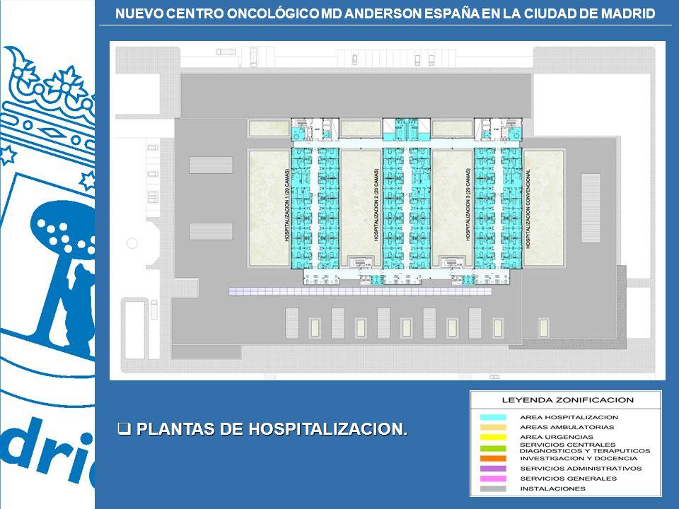 NUEVO CENTRO ONCOLÓGICO MD ANDERSON ESPAÑA EN LA CIUDAD DE MADRID PLANTAS DE HOSPITALIZACION. PLANTAS DE HOSPITALIZACION.
