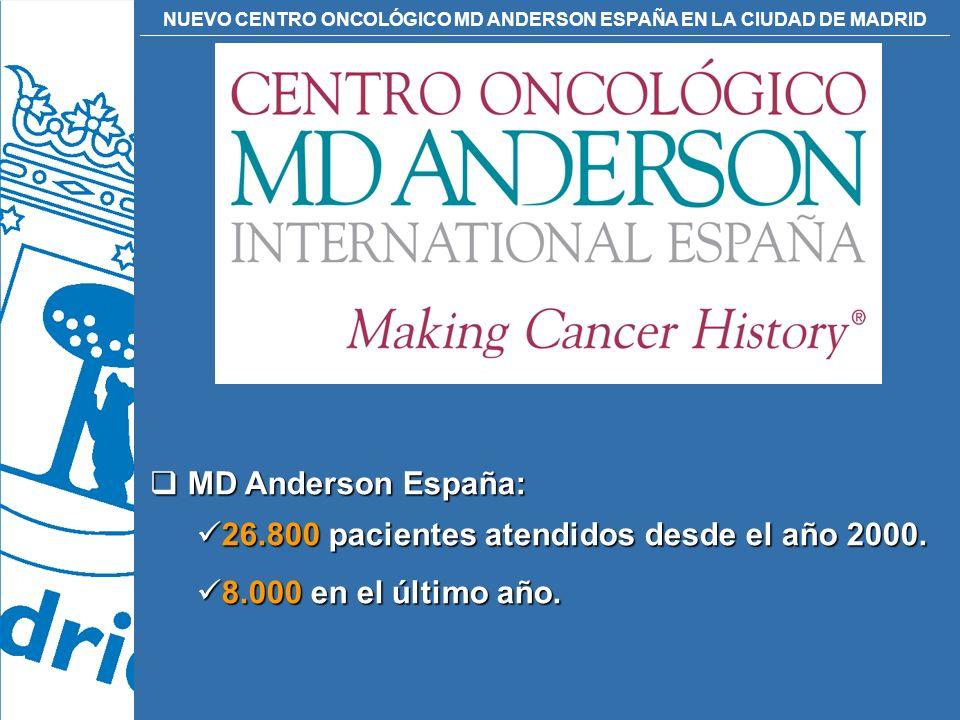 NUEVO CENTRO ONCOLÓGICO MD ANDERSON ESPAÑA EN LA CIUDAD DE MADRID MD Anderson España: MD Anderson España: 26.800 pacientes atendidos desde el año 2000
