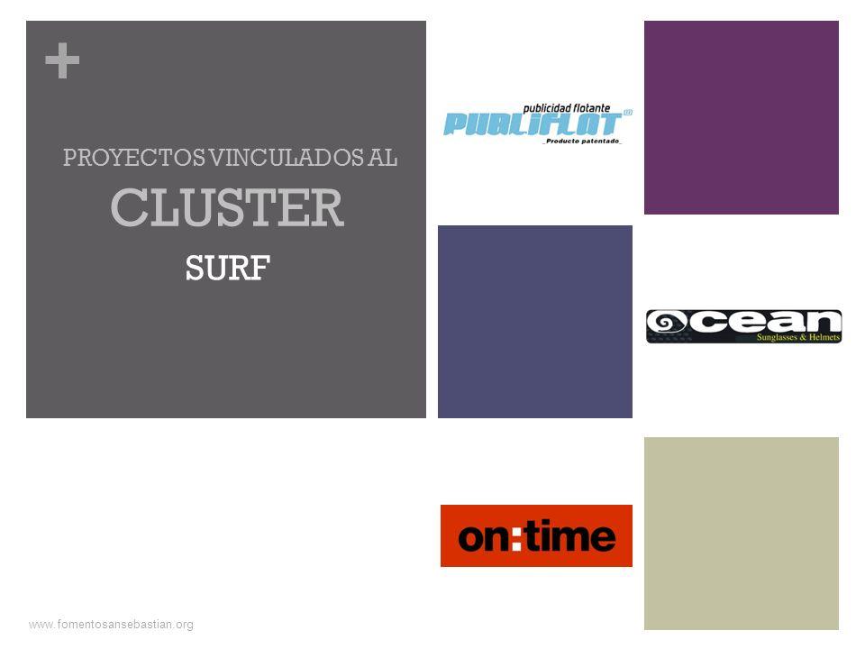 + www.fomentosansebastian.org CLUSTER PROYECTOS VINCULADOS AL SURF