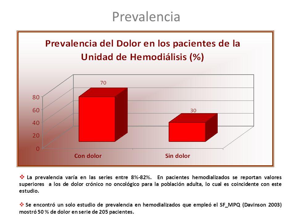 Prevalencia La prevalencia varía en las series entre 8%-82%. En pacientes hemodializados se reportan valores superiores a los de dolor crónico no onco