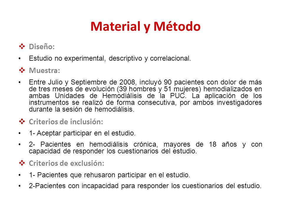 Material y Método Diseño: Estudio no experimental, descriptivo y correlacional. Muestra: Entre Julio y Septiembre de 2008, incluyó 90 pacientes con do