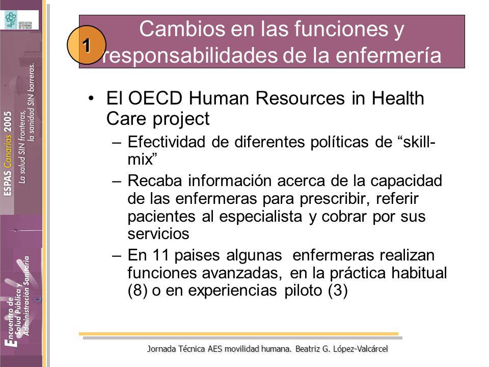Cambios en las funciones y responsabilidades de la enfermería El OECD Human Resources in Health Care project –Efectividad de diferentes políticas de s