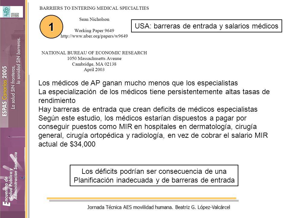 Jornada Técnica AES movilidad humana. Beatriz G. López-Valcárcel Los médicos de AP ganan mucho menos que los especialistas La especialización de los m