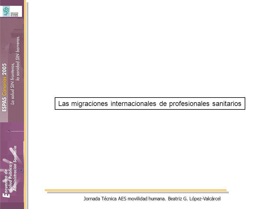 Jornada Técnica AES movilidad humana. Beatriz G. López-Valcárcel Las migraciones internacionales de profesionales sanitarios
