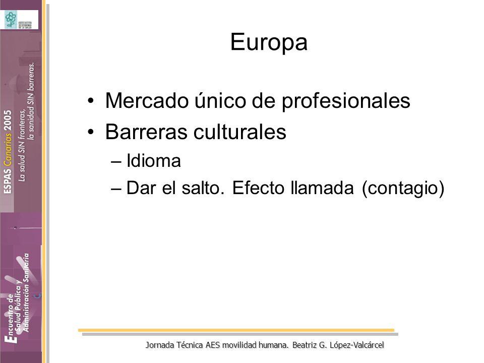 Europa Mercado único de profesionales Barreras culturales –Idioma –Dar el salto. Efecto llamada (contagio)