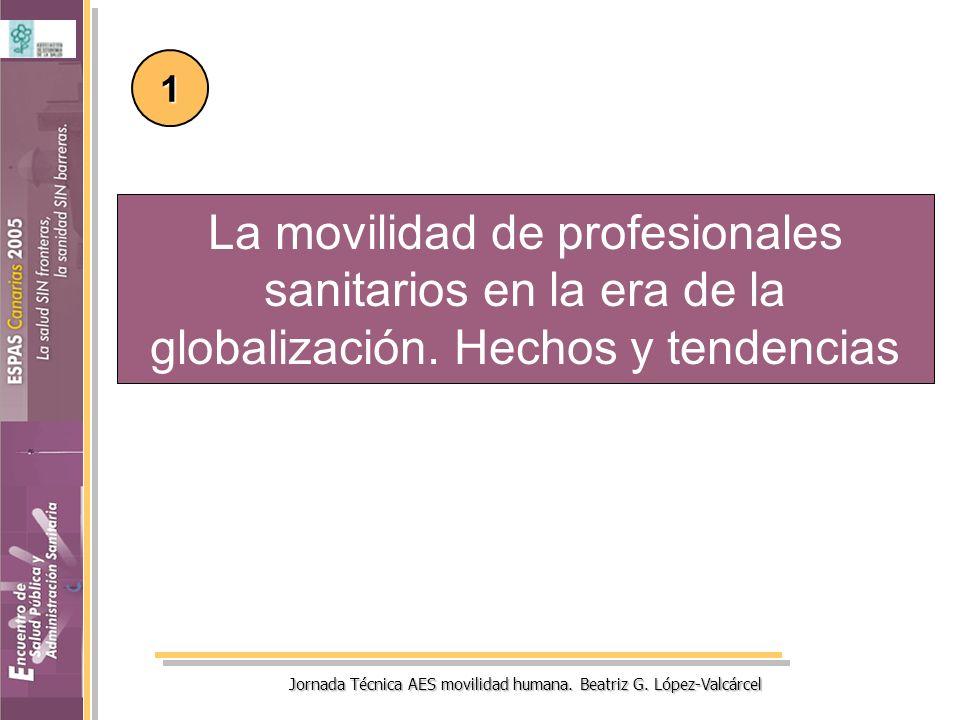 Jornada Técnica AES movilidad humana. Beatriz G. López-Valcárcel La movilidad de profesionales sanitarios en la era de la globalización. Hechos y tend