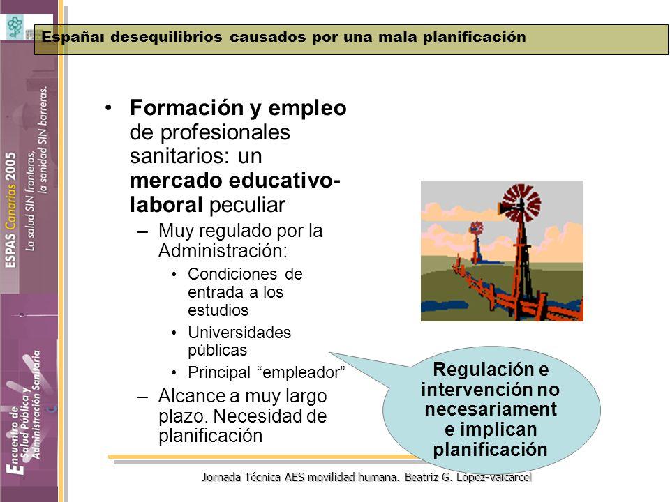 Jornada Técnica AES movilidad humana. Beatriz G. López-Valcárcel Formación y empleo de profesionales sanitarios: un mercado educativo- laboral peculia