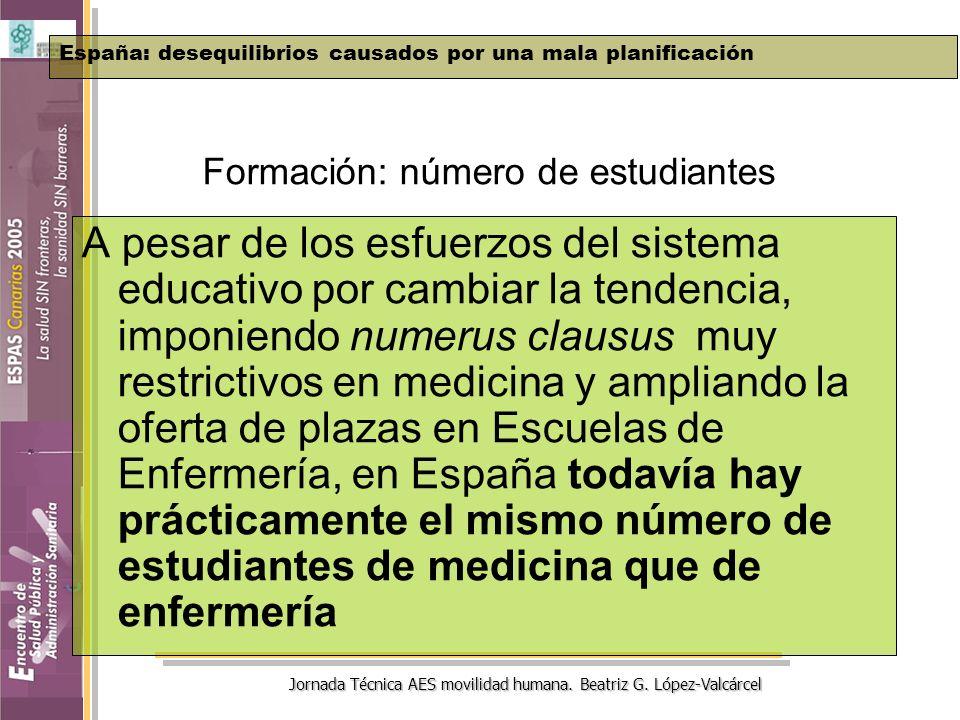 Jornada Técnica AES movilidad humana. Beatriz G. López-Valcárcel Formación: número de estudiantes A pesar de los esfuerzos del sistema educativo por c