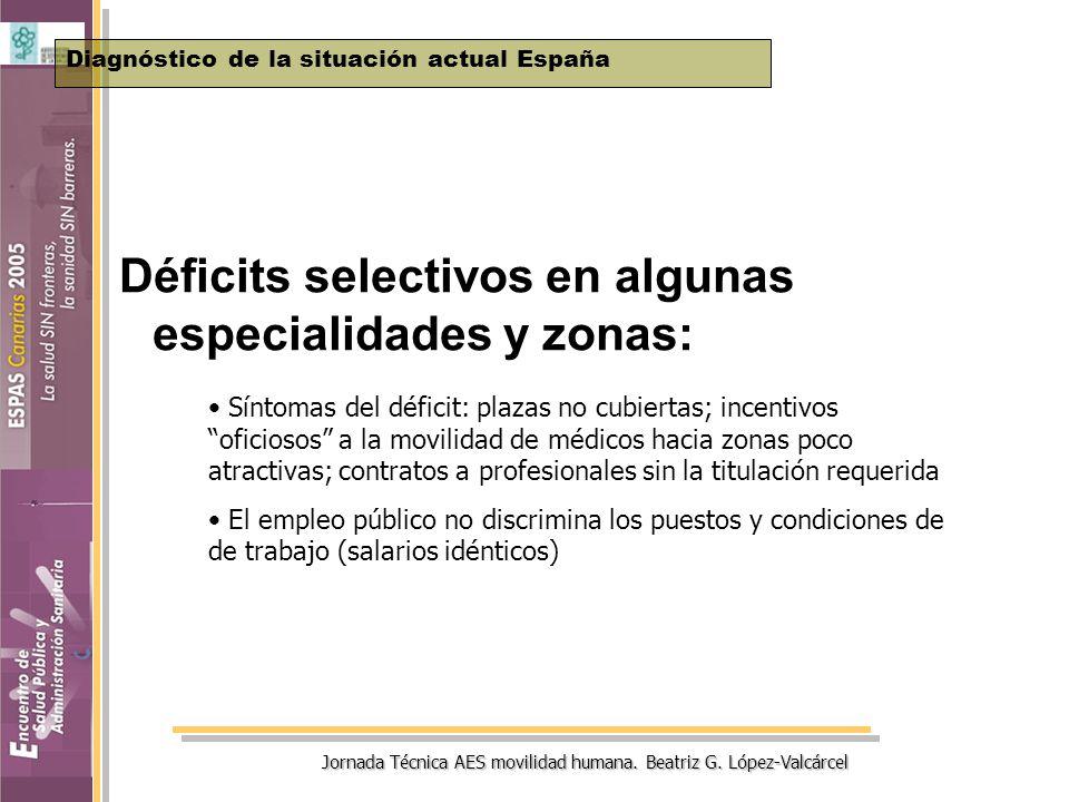 Jornada Técnica AES movilidad humana. Beatriz G. López-Valcárcel Déficits selectivos en algunas especialidades y zonas: Diagnóstico de la situación ac