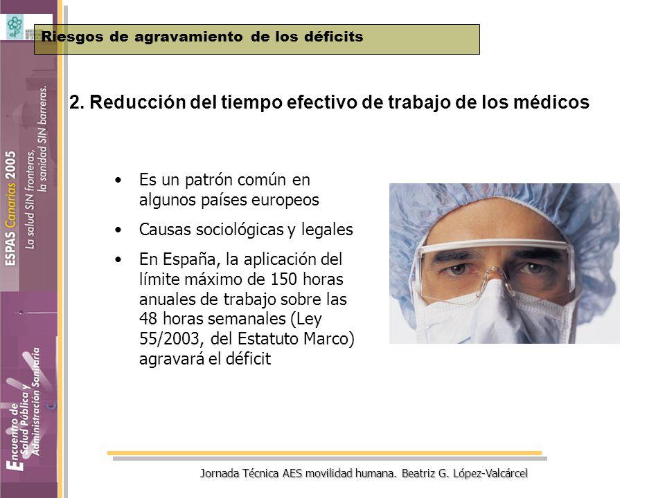 Jornada Técnica AES movilidad humana. Beatriz G. López-Valcárcel 2. Reducción del tiempo efectivo de trabajo de los médicos Riesgos de agravamiento de