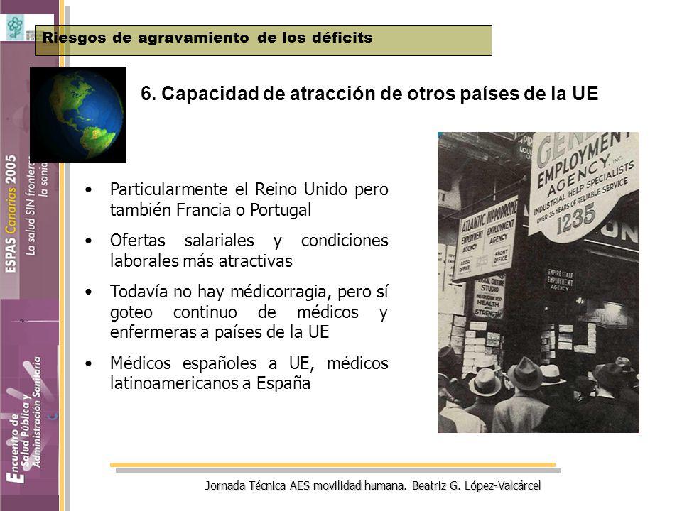 Jornada Técnica AES movilidad humana. Beatriz G. López-Valcárcel 6. Capacidad de atracción de otros países de la UE Riesgos de agravamiento de los déf