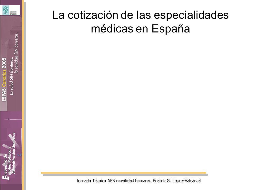 Jornada Técnica AES movilidad humana. Beatriz G. López-Valcárcel La cotización de las especialidades médicas en España