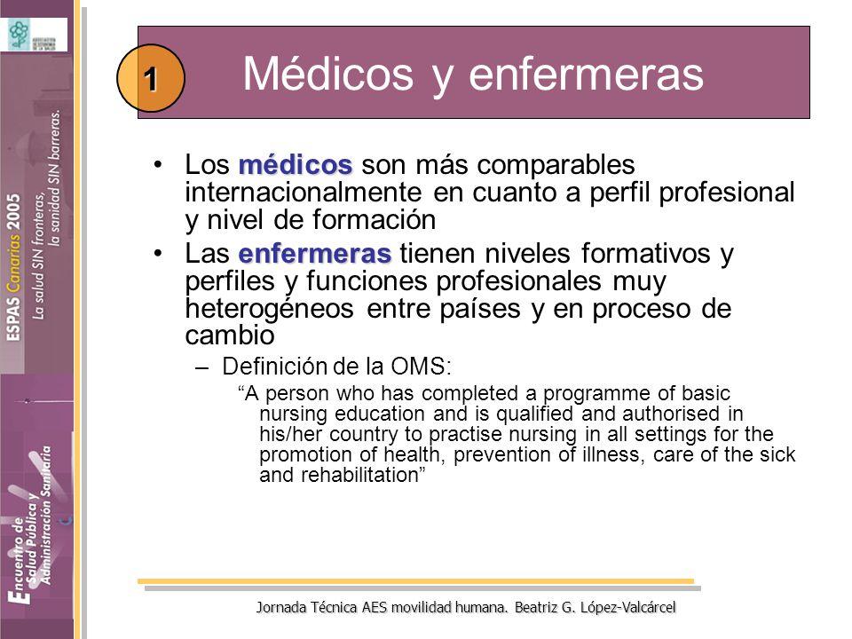 Jornada Técnica AES movilidad humana. Beatriz G. López-Valcárcel Médicos y enfermeras médicosLos médicos son más comparables internacionalmente en cua