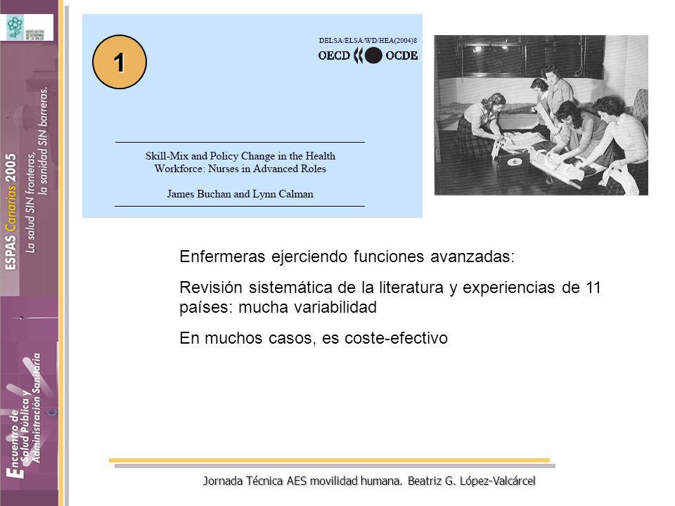 Jornada Técnica AES movilidad humana. Beatriz G. López-Valcárcel Enfermeras ejerciendo funciones avanzadas: Revisión sistemática de la literatura y ex
