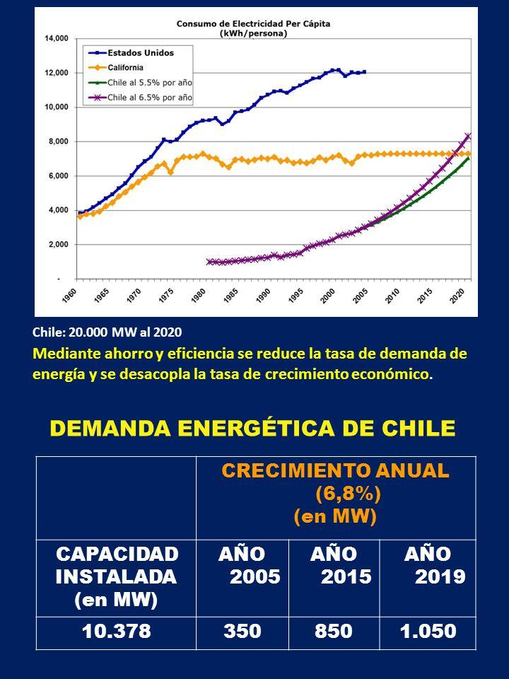 Chile: 20.000 MW al 2020 Mediante ahorro y eficiencia se reduce la tasa de demanda de energía y se desacopla la tasa de crecimiento económico.