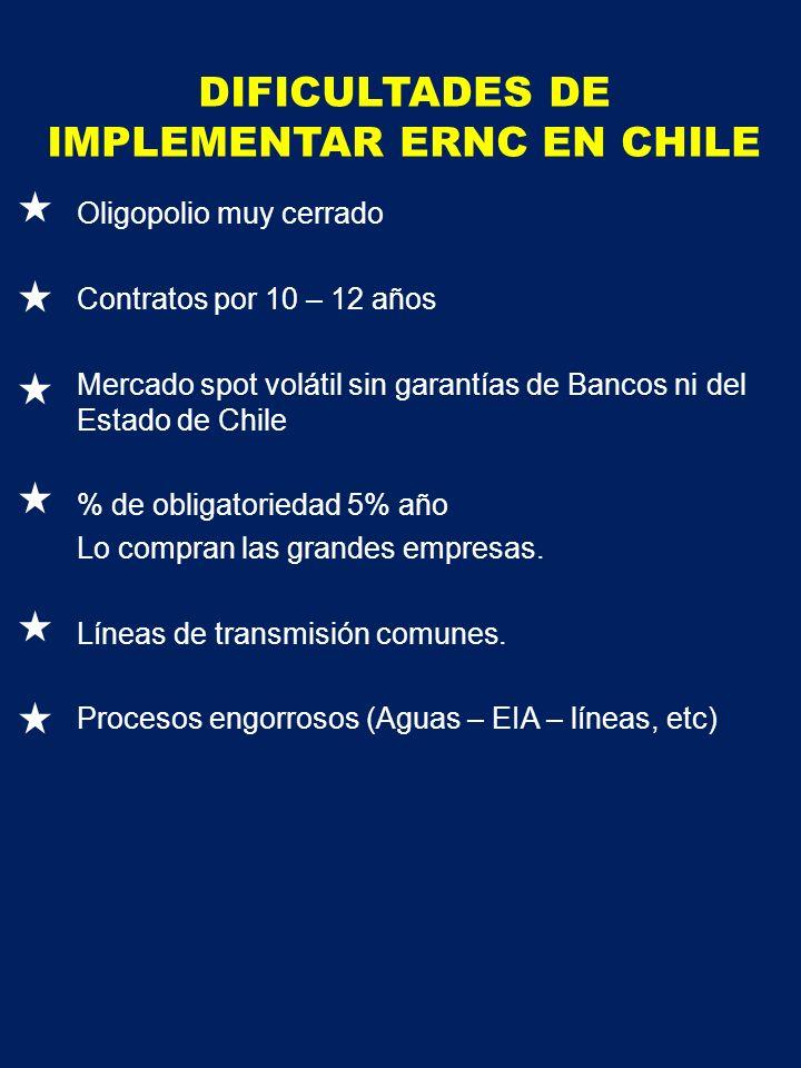 DIFICULTADES DE IMPLEMENTAR ERNC EN CHILE Oligopolio muy cerrado Contratos por 10 – 12 años Mercado spot volátil sin garantías de Bancos ni del Estado de Chile % de obligatoriedad 5% año Lo compran las grandes empresas.