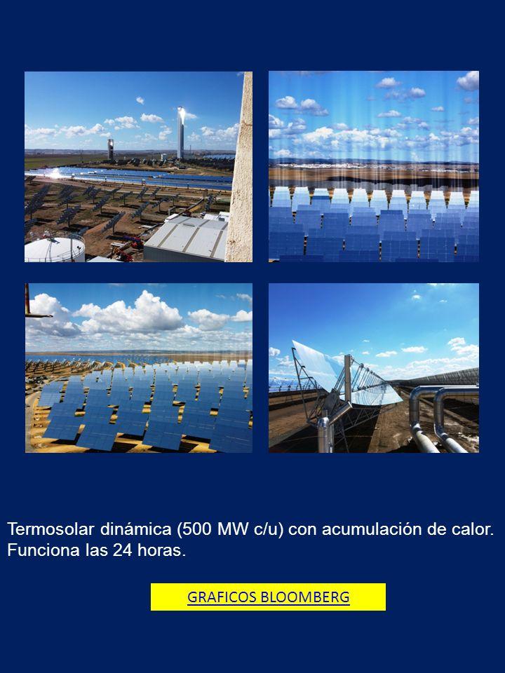 Termosolar dinámica (500 MW c/u) con acumulación de calor.