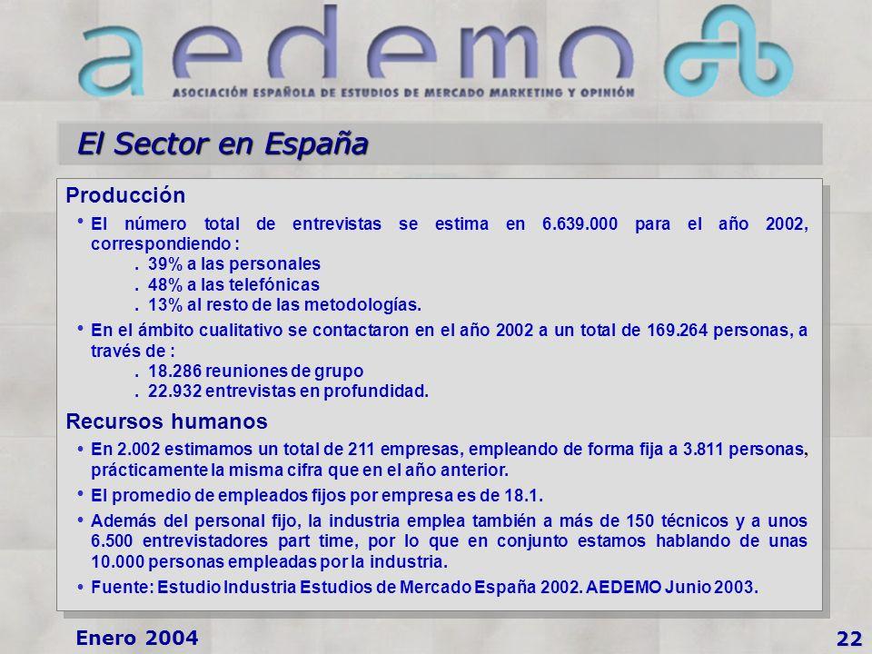 Enero 2004 El Sector en España 22 Producción El número total de entrevistas se estima en 6.639.000 para el año 2002, correspondiendo :.