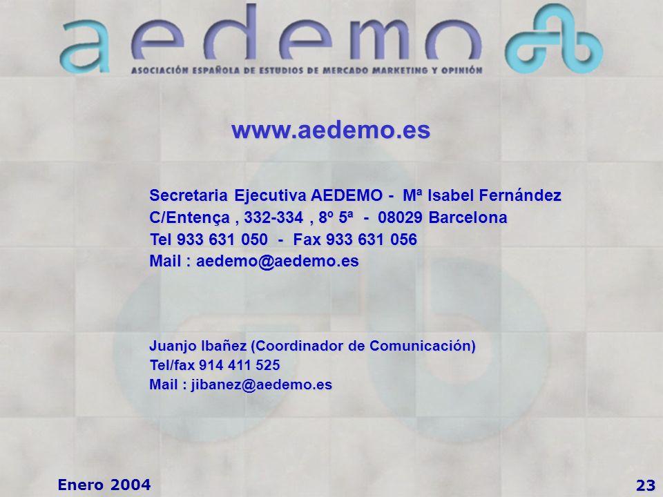 Enero 2004 www.aedemo.es Secretaria Ejecutiva AEDEMO - Mª Isabel Fernández C/Entença, 332-334, 8º 5ª - 08029 Barcelona Tel 933 631 050 - Fax 933 631 056 Mail : aedemo@aedemo.es Juanjo Ibañez (Coordinador de Comunicación) Tel/fax 914 411 525 Mail : jibanez@aedemo.es 23
