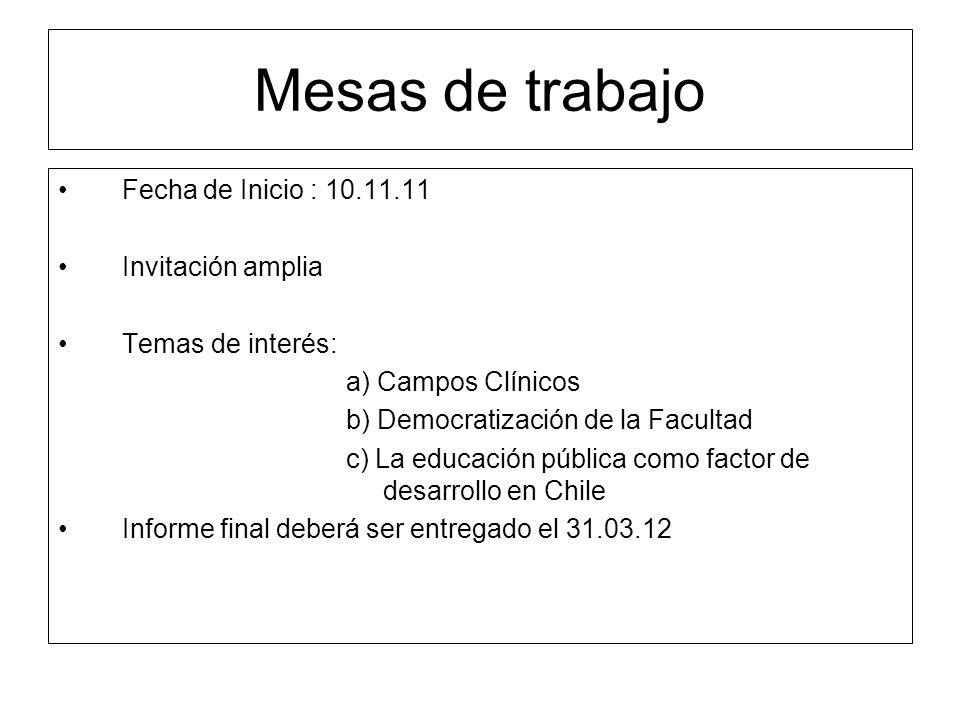 Mesas de trabajo Fecha de Inicio : 10.11.11 Invitación amplia Temas de interés: a) Campos Clínicos b) Democratización de la Facultad c) La educación p