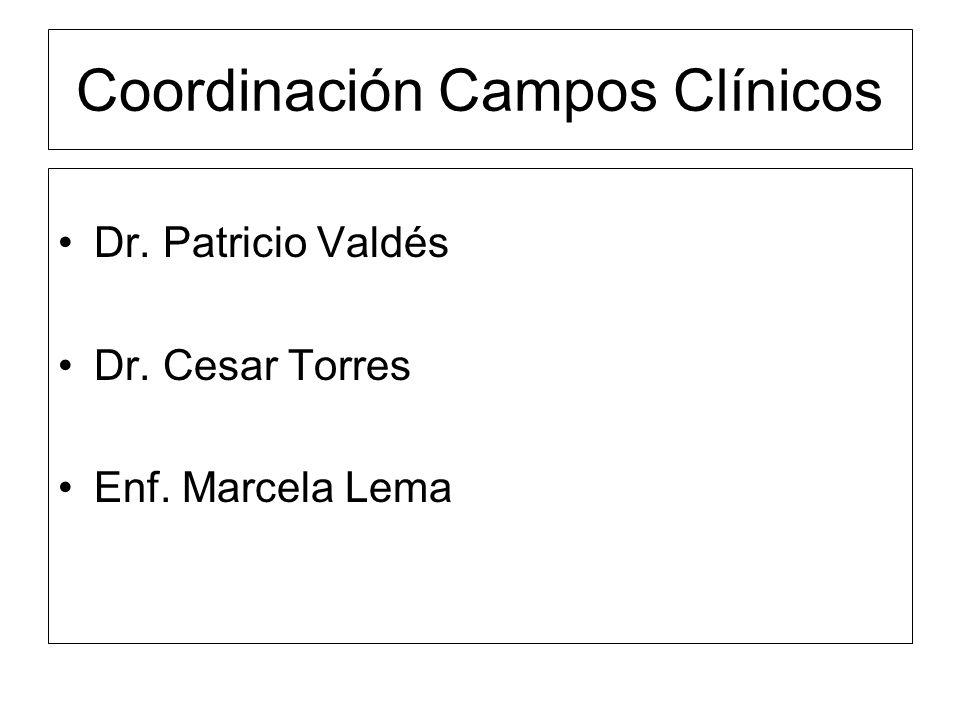 Campos Clínicos Hosp.