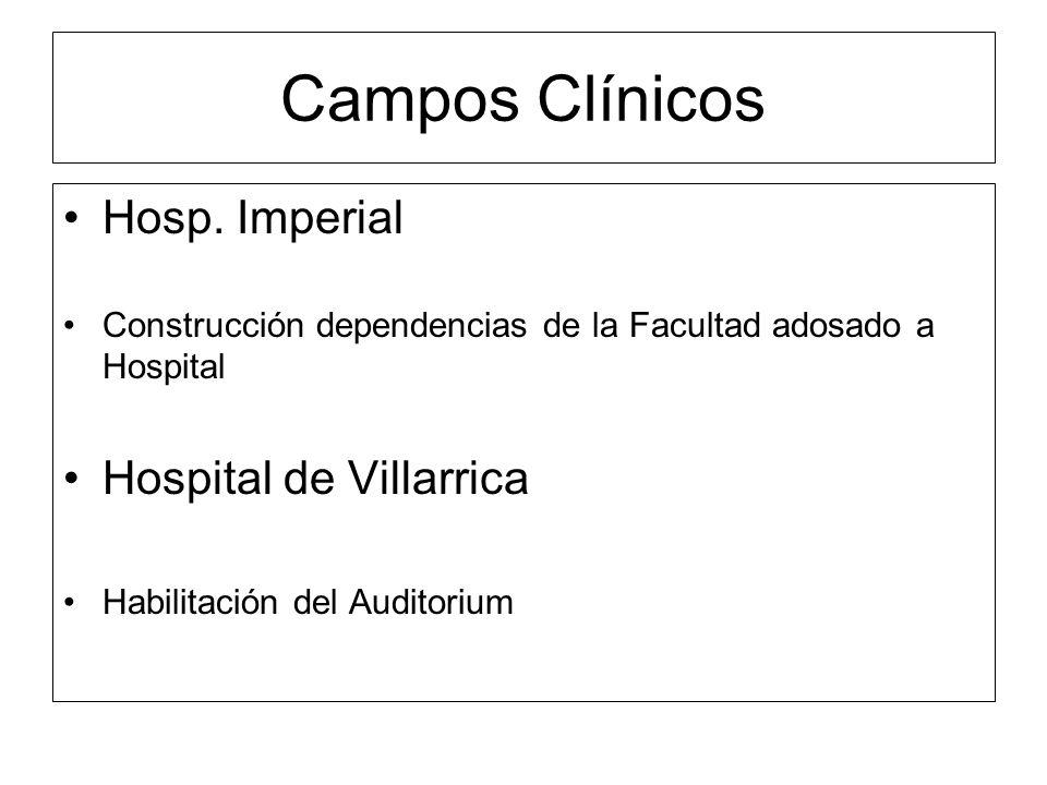 Campos Clínicos Boyeco Coordinación académica, Sra A.