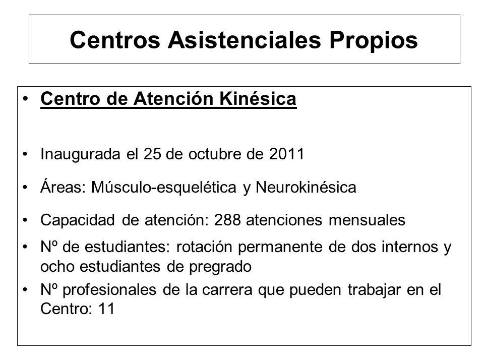 Carrera de Medicina Grupo de trabajo: COTAC : Dr.Enrique Bellolio y Dra.