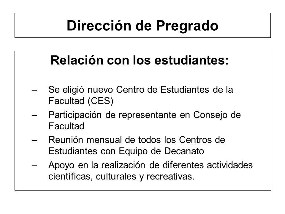 INFORME PROYECTO MECESUP AÑO 2011 Director: Dr.Pedro Montecinos Directora Alterna: Sra.