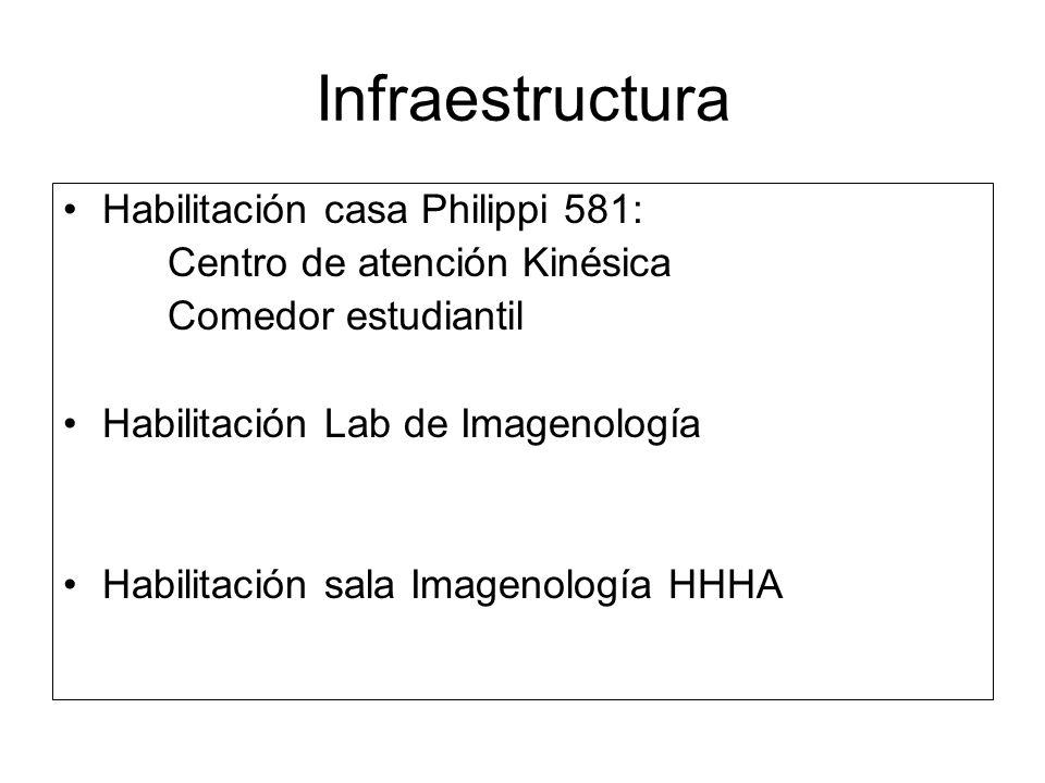 Infraestructura 2012 Edificio Avenida Alemania Salas de clases para C.