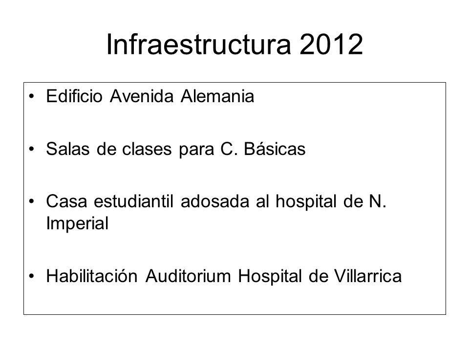 Infraestructura 2012 Proyecto de construcción de espacio físico para los CCAA y CES