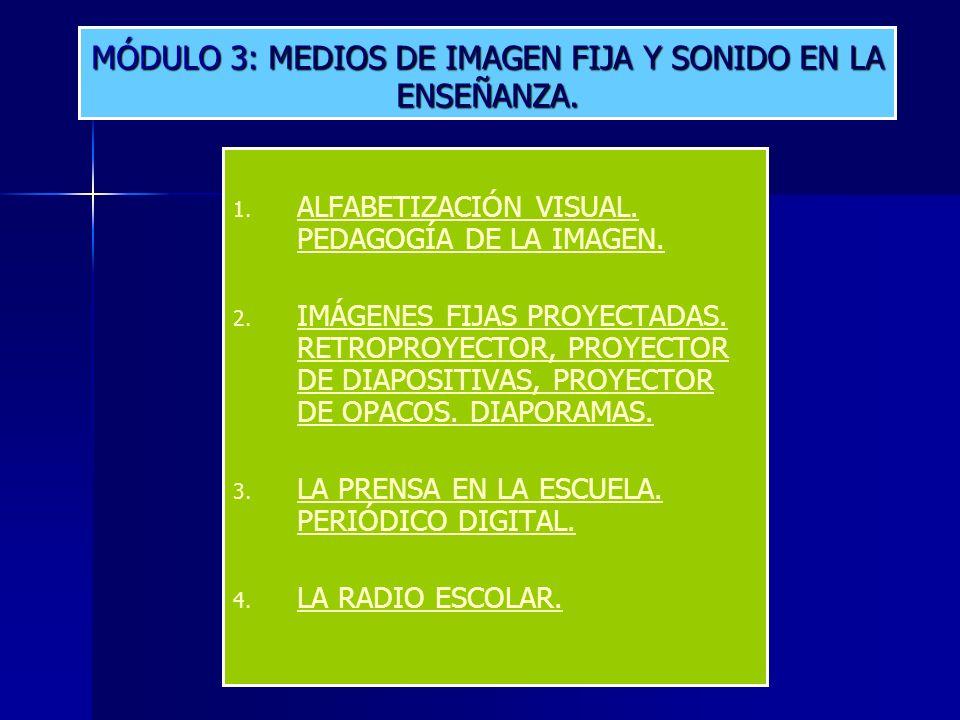 MÓDULO 3: MEDIOS DE IMAGEN FIJA Y SONIDO EN LA ENSEÑANZA. 1. 1. ALFABETIZACIÓN VISUAL. PEDAGOGÍA DE LA IMAGEN. ALFABETIZACIÓN VISUAL. PEDAGOGÍA DE LA