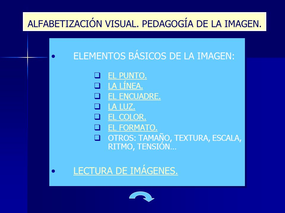 ALFABETIZACIÓN VISUAL. PEDAGOGÍA DE LA IMAGEN. ELEMENTOS BÁSICOS DE LA IMAGEN: EL PUNTO. LA LÍNEA. EL ENCUADRE. LA LUZ. EL COLOR. EL FORMATO. OTROS: T