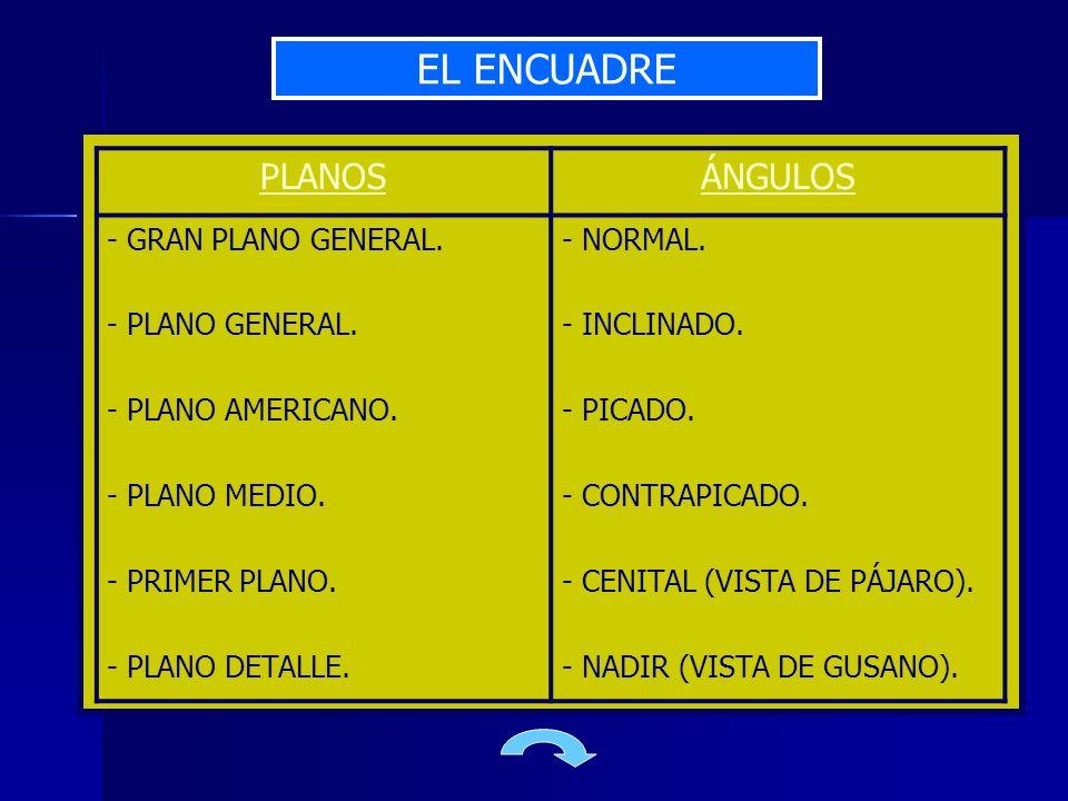 EL ENCUADRE PLANOSÁNGULOS - GRAN PLANO GENERAL. - PLANO GENERAL. - PLANO AMERICANO. - PLANO MEDIO. - PRIMER PLANO. - PLANO DETALLE. - NORMAL. - INCLIN