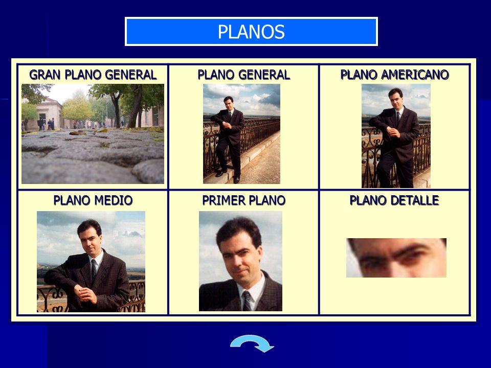 PLANOS GRAN PLANO GENERAL PLANO GENERAL PLANO AMERICANO PLANO MEDIO PRIMER PLANO PLANO DETALLE