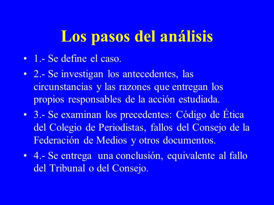 Los pasos del análisis 1.- Se define el caso. 2.- Se investigan los antecedentes, las circunstancias y las razones que entregan los propios responsabl